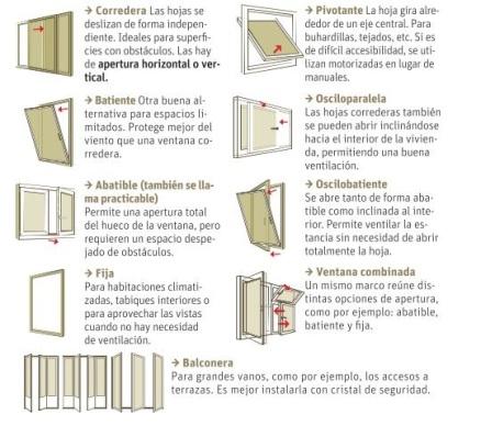 ventanas-aperturas